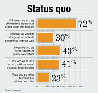 status quo 300-resize-380x300